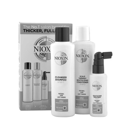 Nioxin System1 Full kit